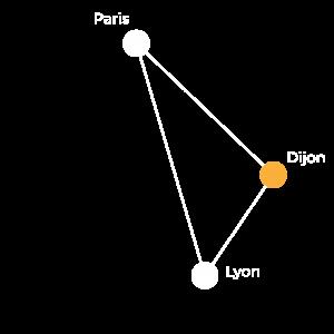 tailor intervient à Dijon Paris et Lyon
